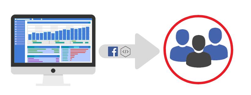 Tracking von Facebook Markeing mit dem Facebook Pixel