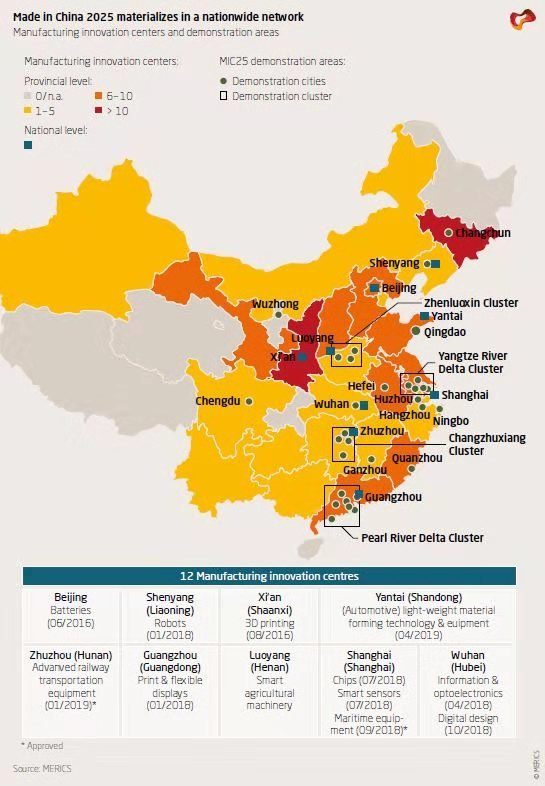 Made in China 2025 nationwide network