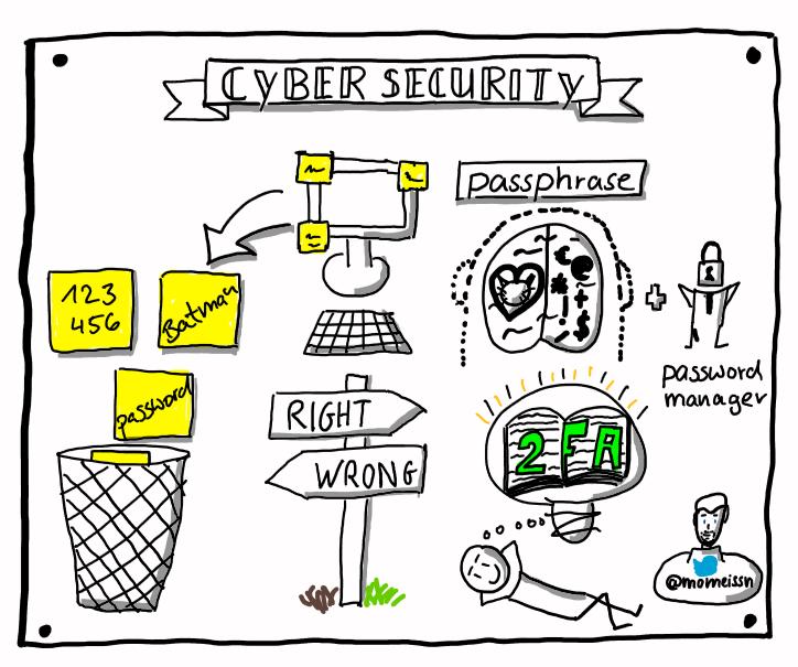 Sketch Cyber Security by Moritz Meissner