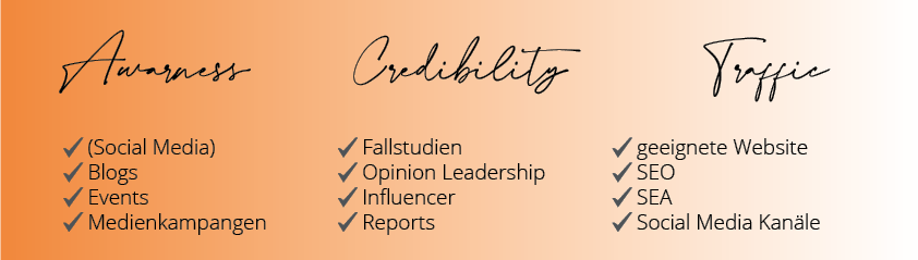 Marketing - Awareness, Credibility and Traffic
