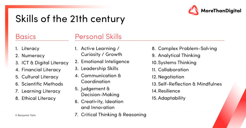 未来的23种技能--21世纪工作的重要技能